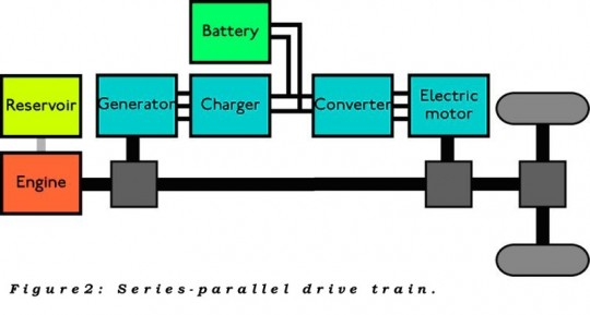 electric drives2